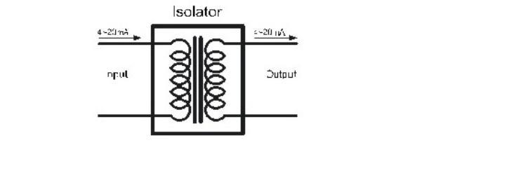 図1 アイソレーターの仕組み