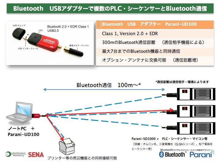 Bluetooth USBアダプターで複数のPLC・シーケンサとBluetooth通信
