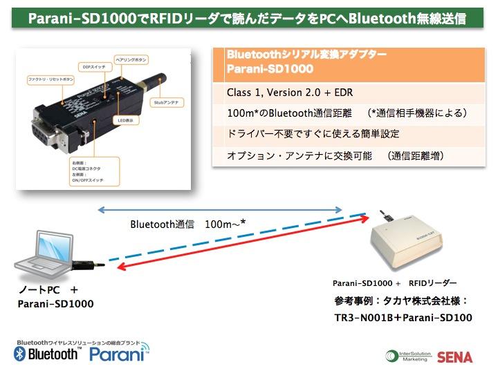 Parani-SD1000でRFIDリーダで読んだデータをPCへBluetooth無線送信