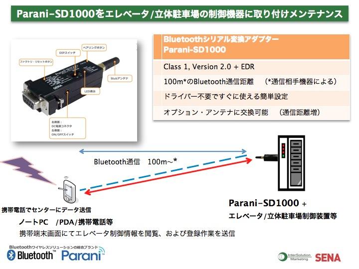 Parani-SD1000をエレベータ/立体駐車場の制御機器に取り付けメンテナンス