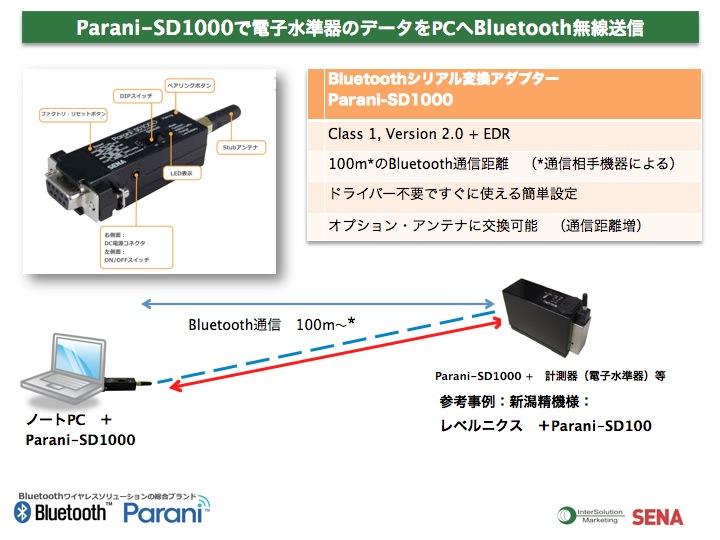 Parani-SD1000で電子水準器のデータをPCへBluetooth無線送信