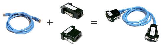 【例1】Cat5ケーブルの両端に、変換コネクター を差し込み取り付ける